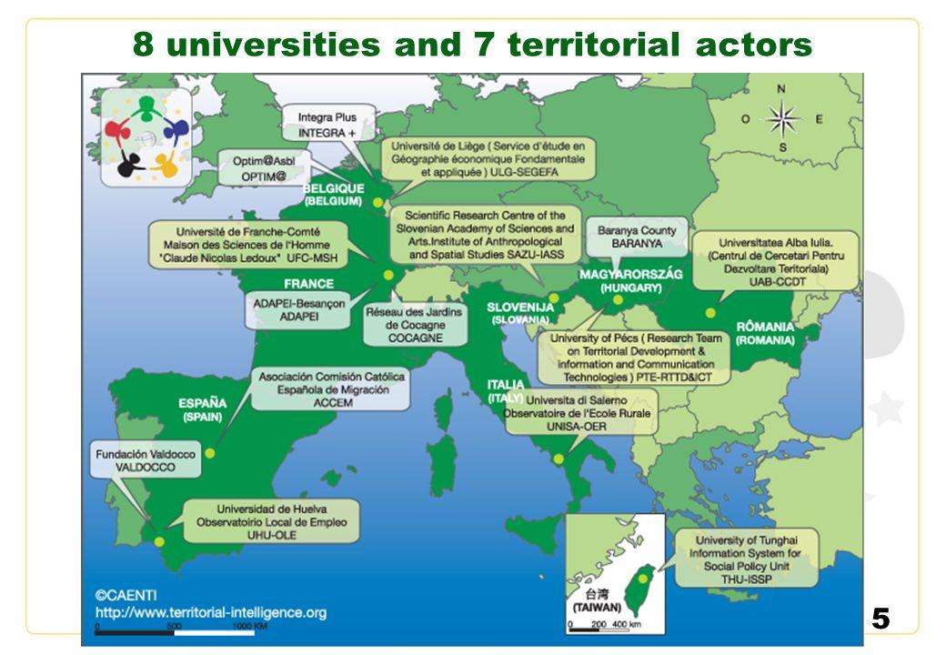 8 universities and 7 territorial actors