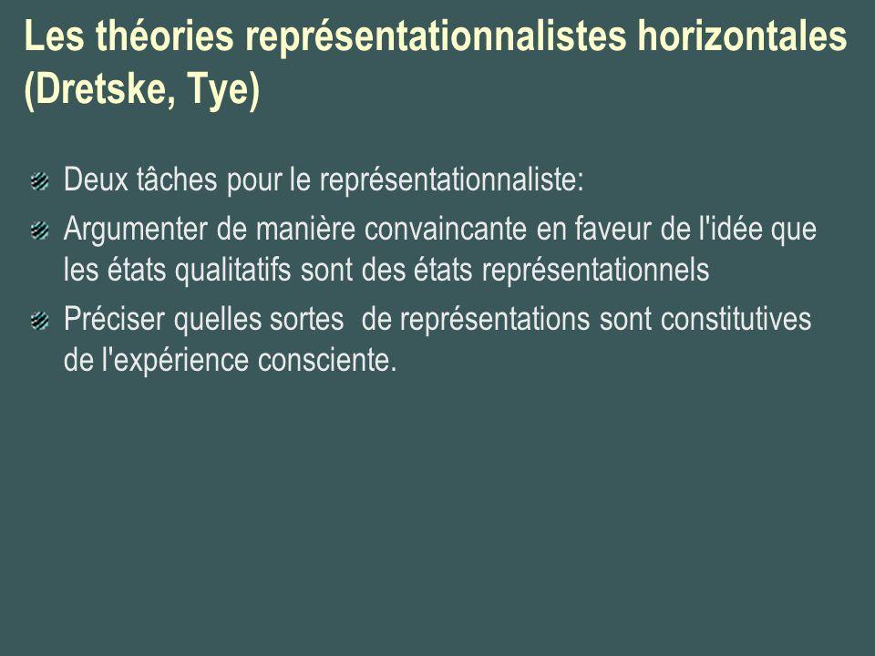 Les théories représentationnalistes horizontales (Dretske, Tye)
