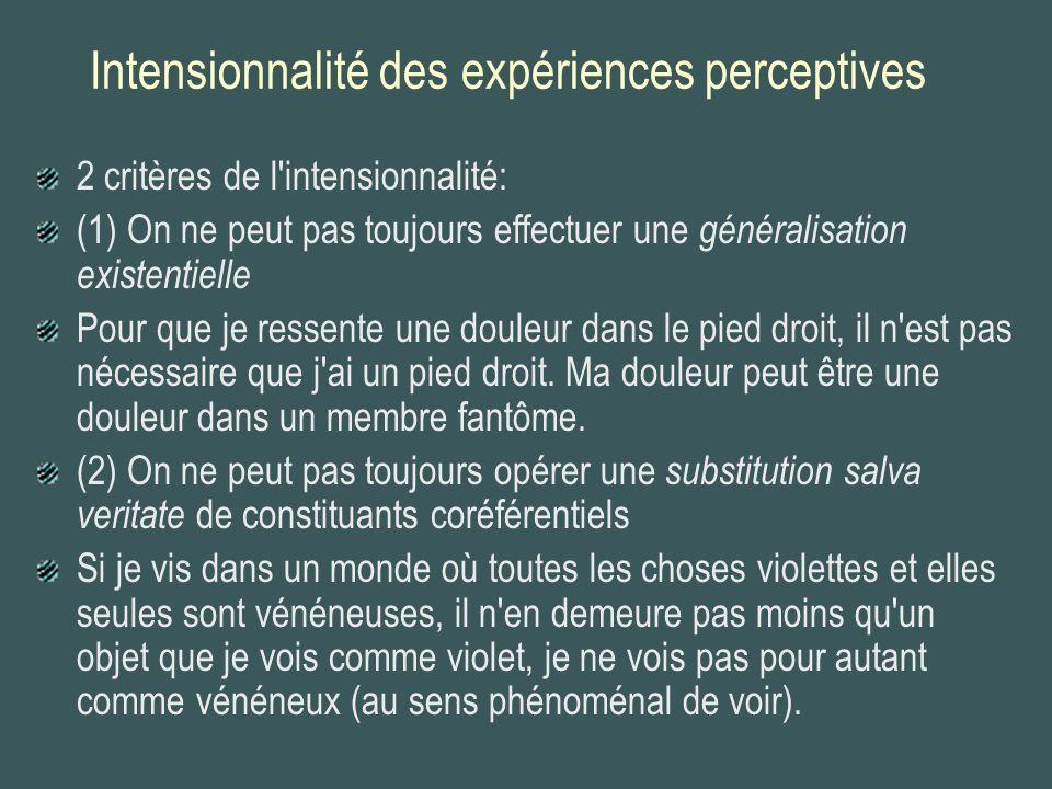 Intensionnalité des expériences perceptives