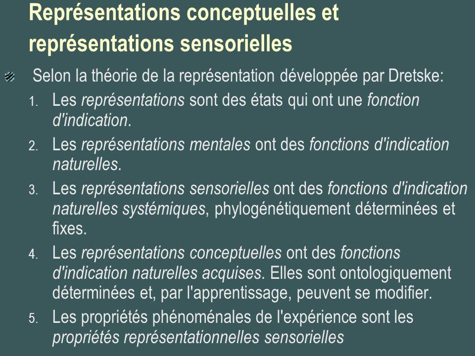 Représentations conceptuelles et représentations sensorielles