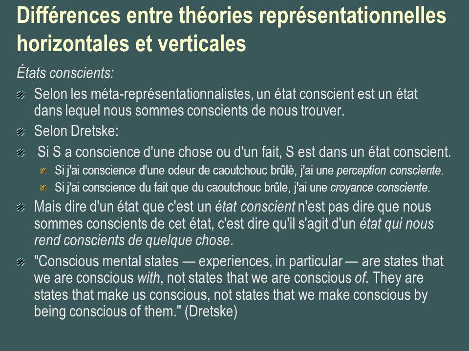 Différences entre théories représentationnelles horizontales et verticales