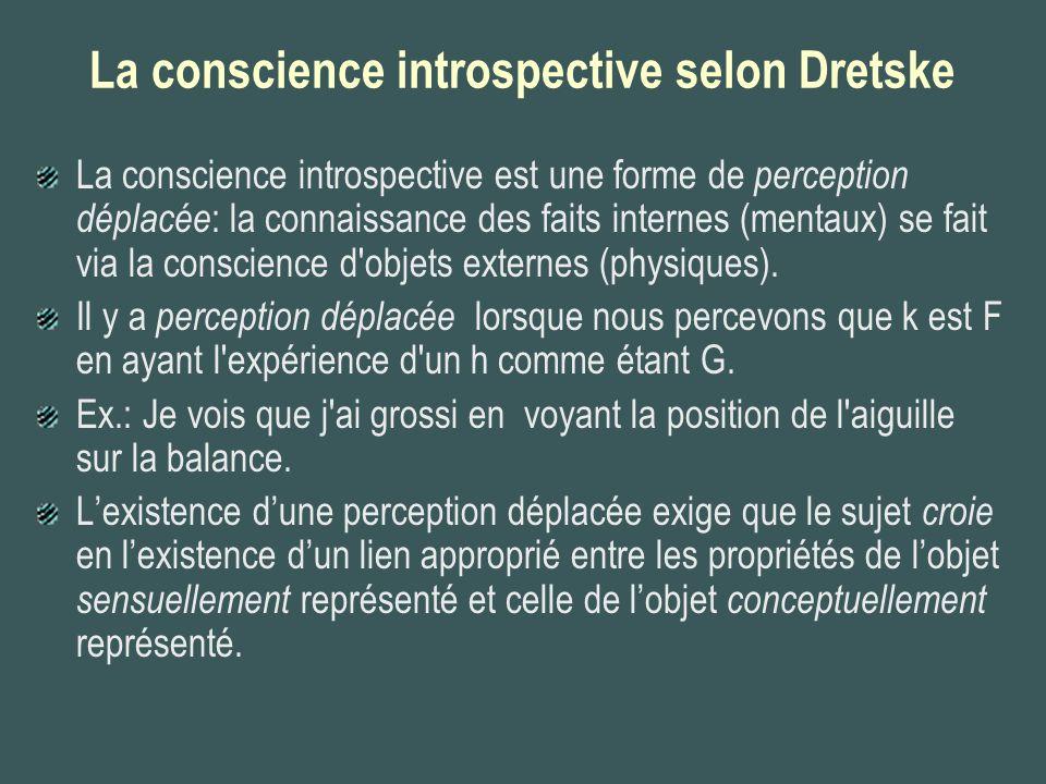 La conscience introspective selon Dretske
