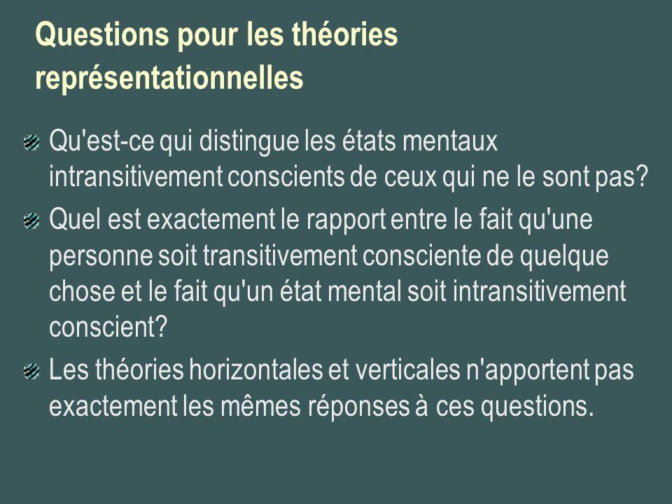 Questions pour les théories représentationnelles
