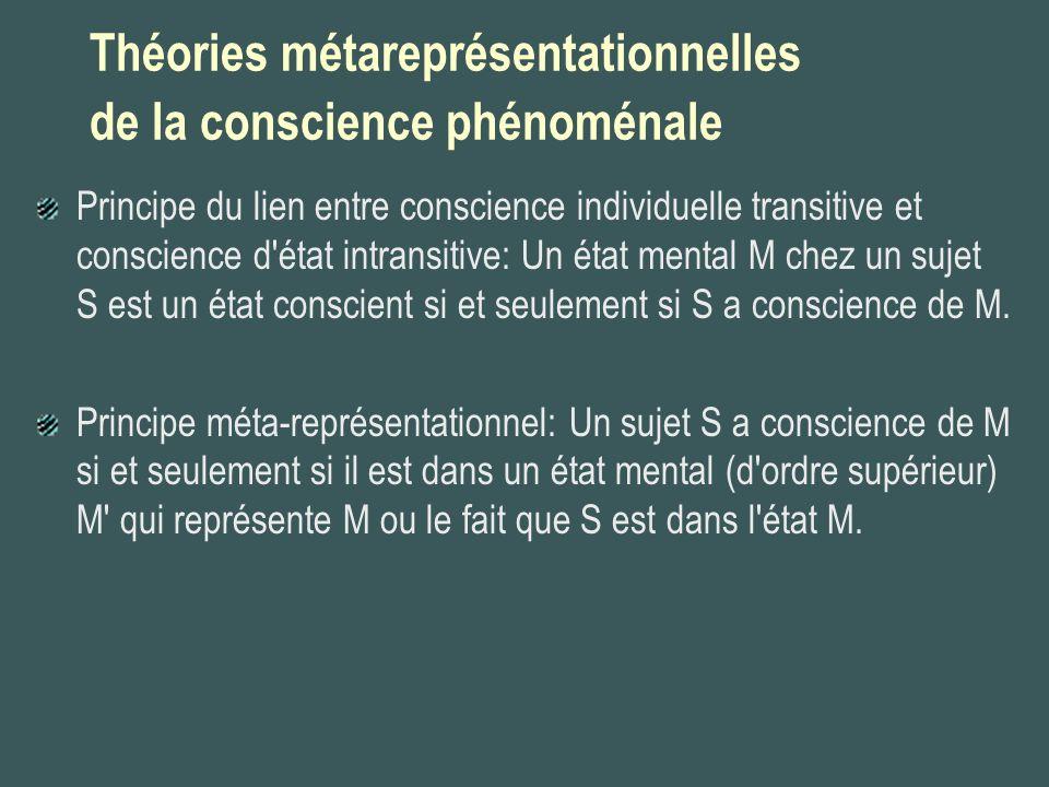 Théories métareprésentationnelles de la conscience phénoménale