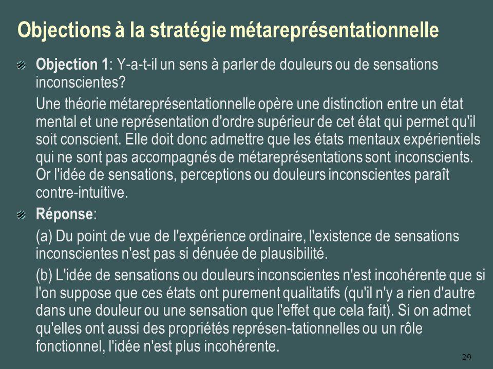 Objections à la stratégie métareprésentationnelle