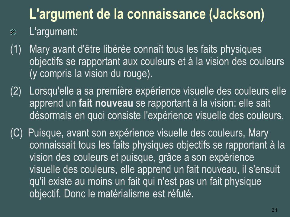 L argument de la connaissance (Jackson)