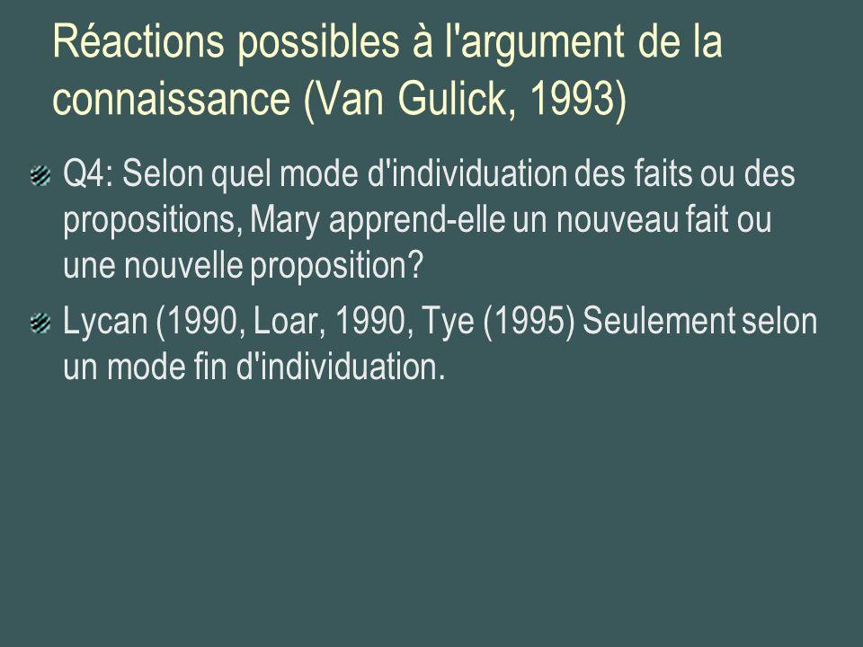 Réactions possibles à l argument de la connaissance (Van Gulick, 1993)