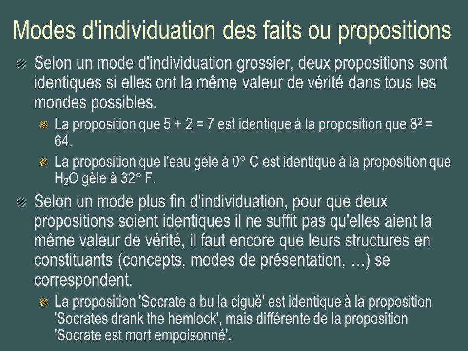 Modes d individuation des faits ou propositions