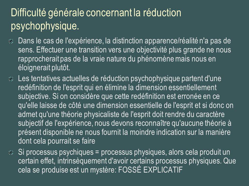 Difficulté générale concernant la réduction psychophysique.