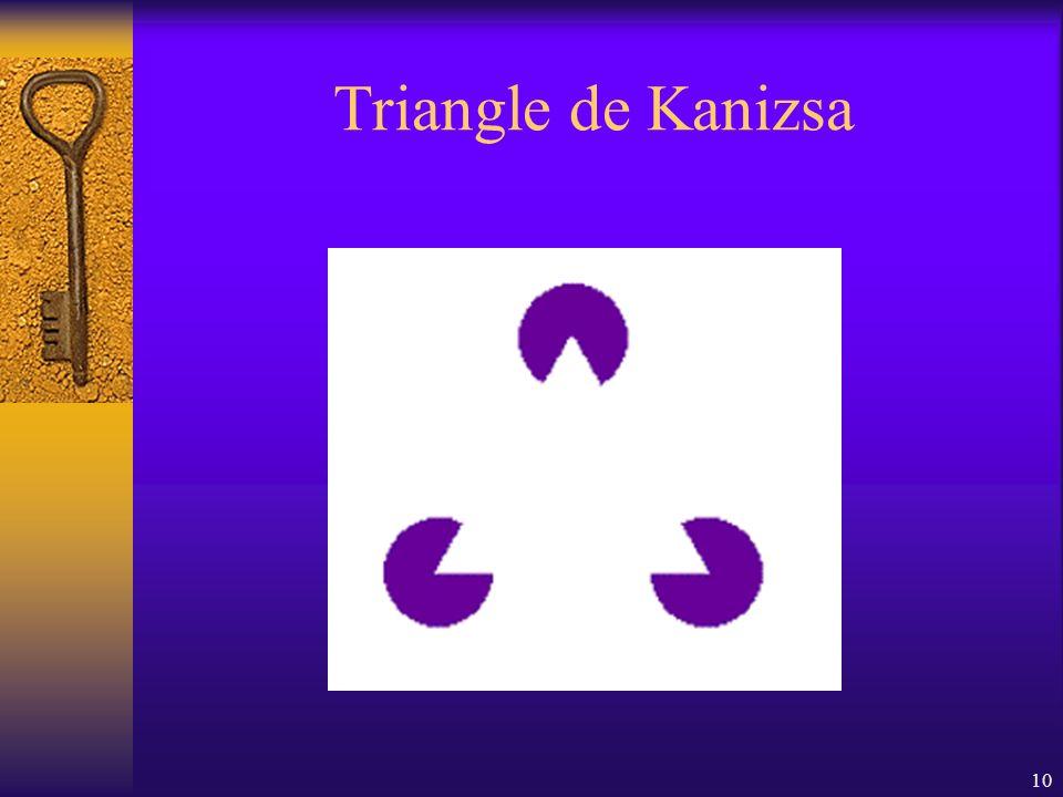 Triangle de Kanizsa