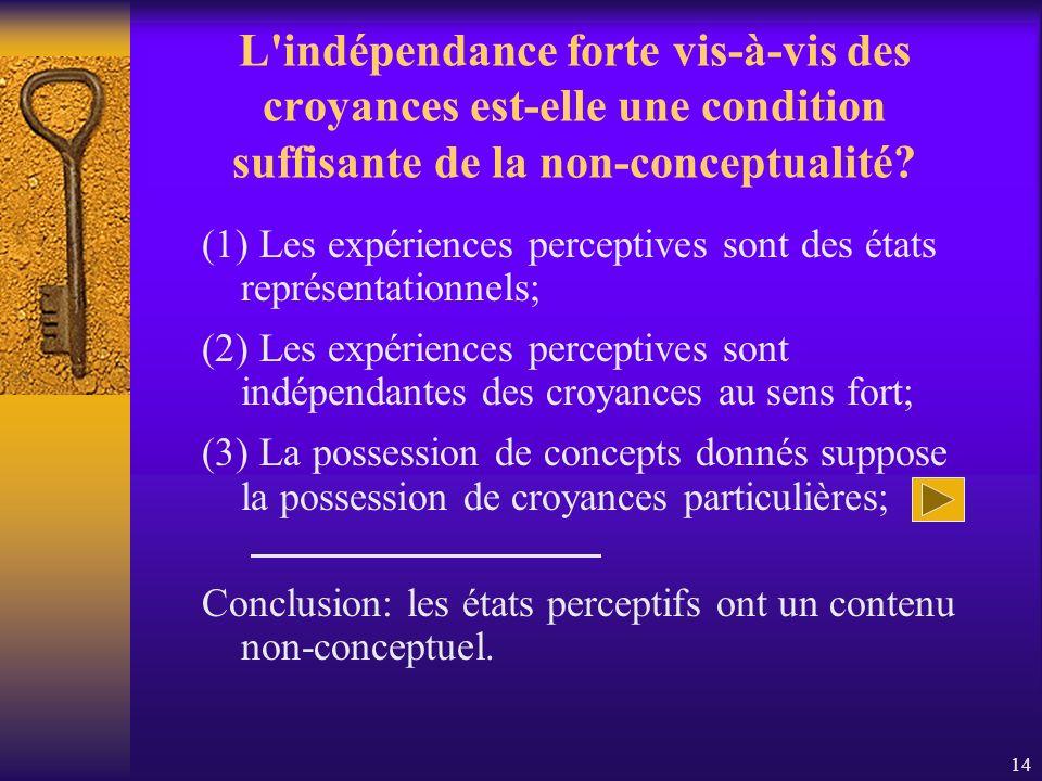 L indépendance forte vis-à-vis des croyances est-elle une condition suffisante de la non-conceptualité