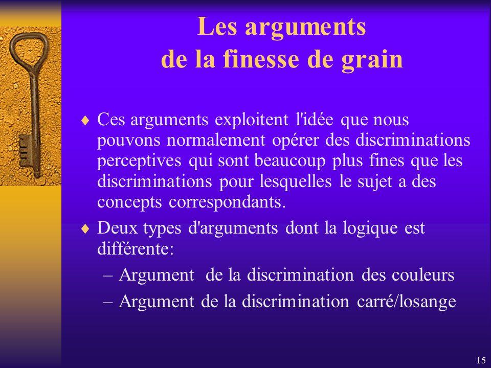 Les arguments de la finesse de grain