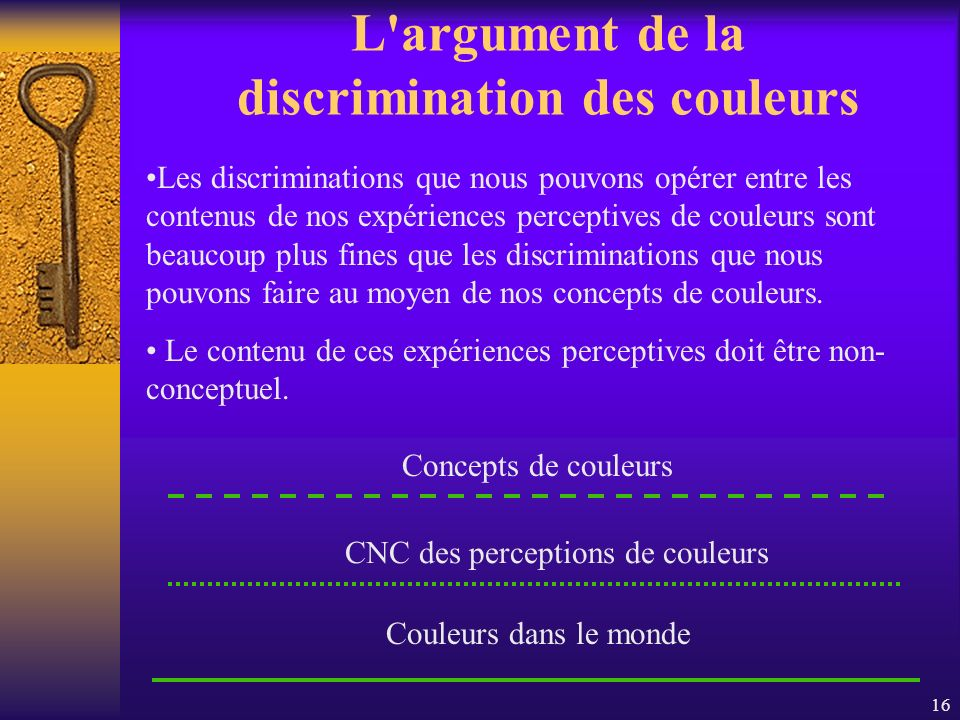L argument de la discrimination des couleurs