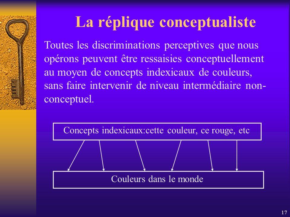 La réplique conceptualiste