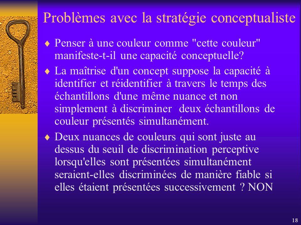 Problèmes avec la stratégie conceptualiste