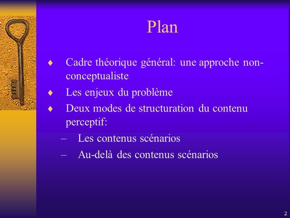 Plan Cadre théorique général: une approche non-conceptualiste