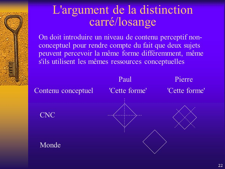 L argument de la distinction carré/losange