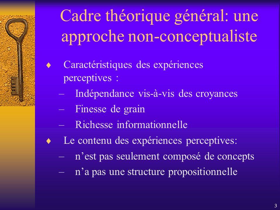 Cadre théorique général: une approche non-conceptualiste
