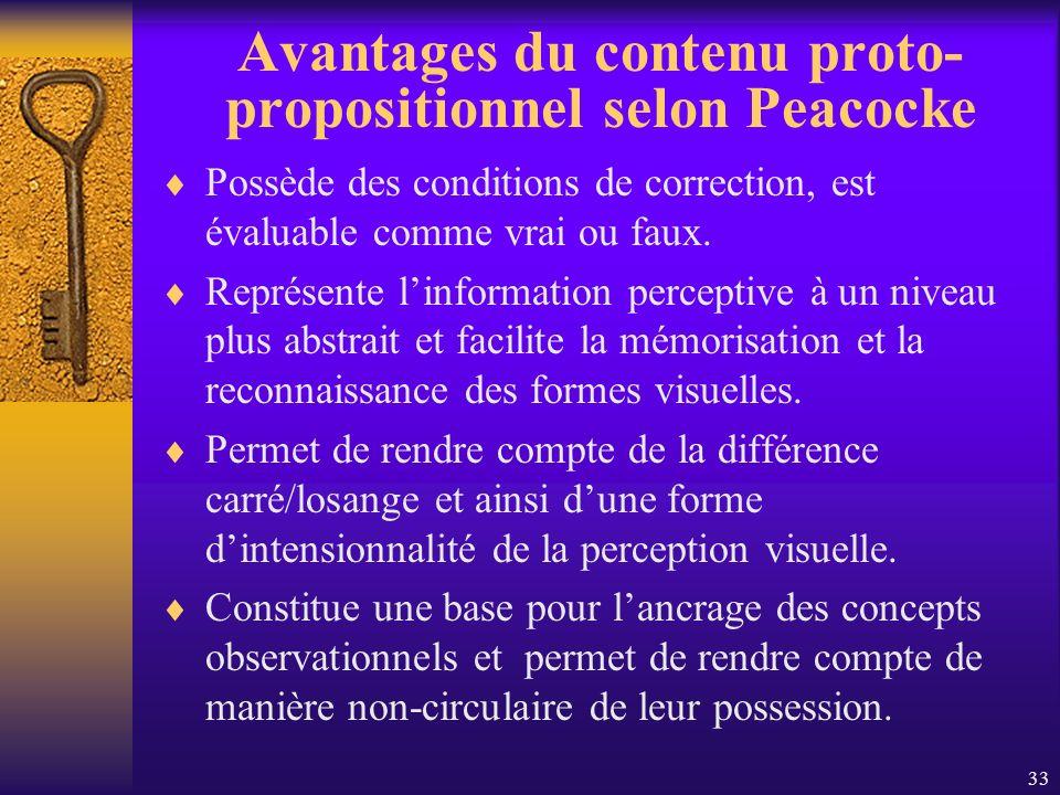 Avantages du contenu proto-propositionnel selon Peacocke