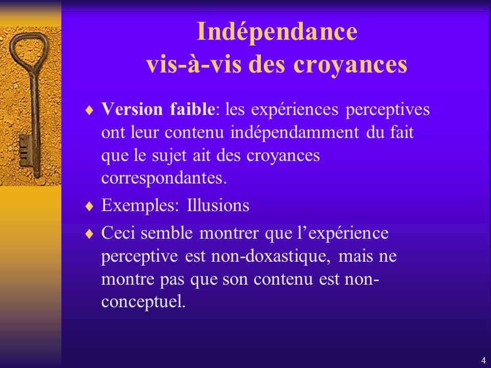 Indépendance vis-à-vis des croyances