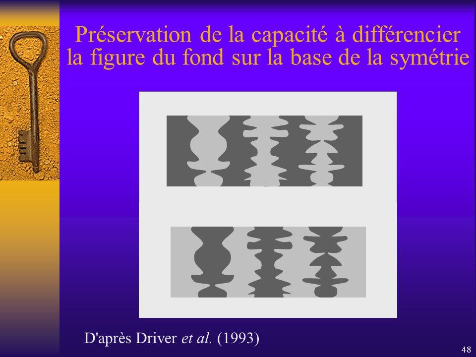 Préservation de la capacité à différencier la figure du fond sur la base de la symétrie