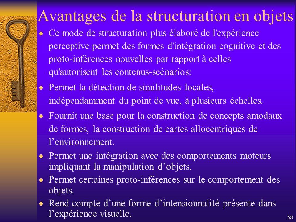 Avantages de la structuration en objets
