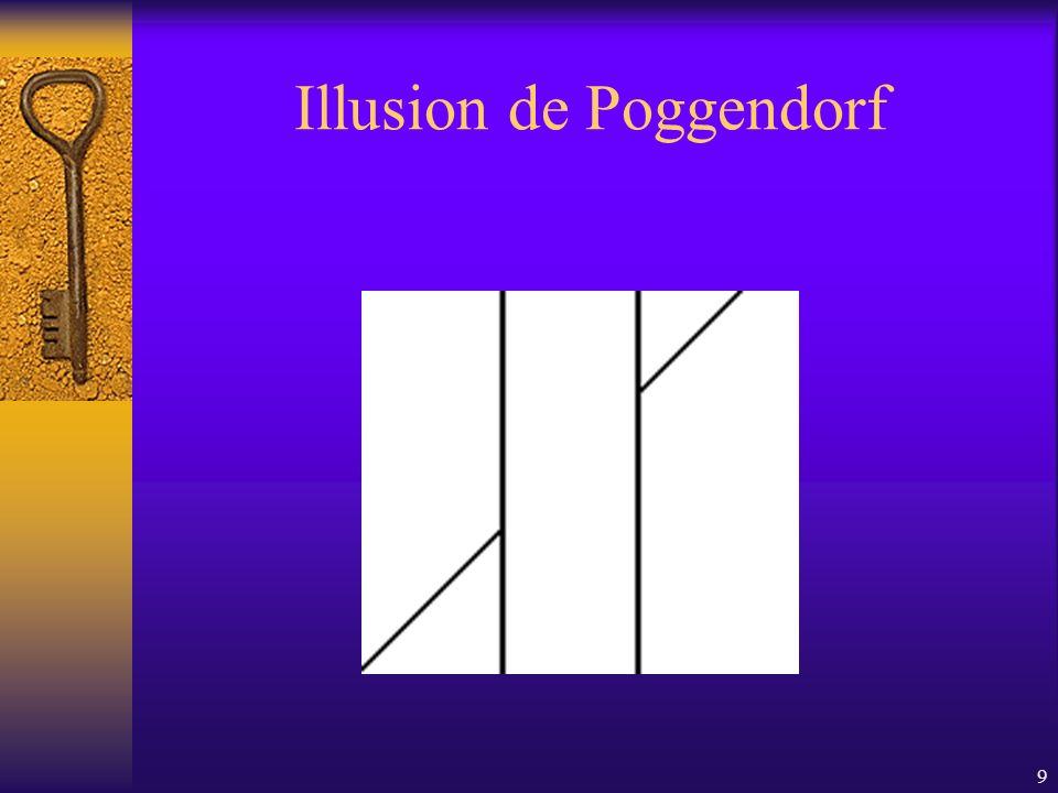 Illusion de Poggendorf