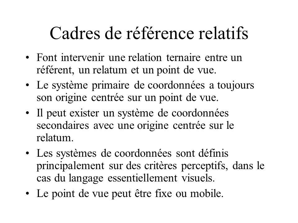 Cadres de référence relatifs