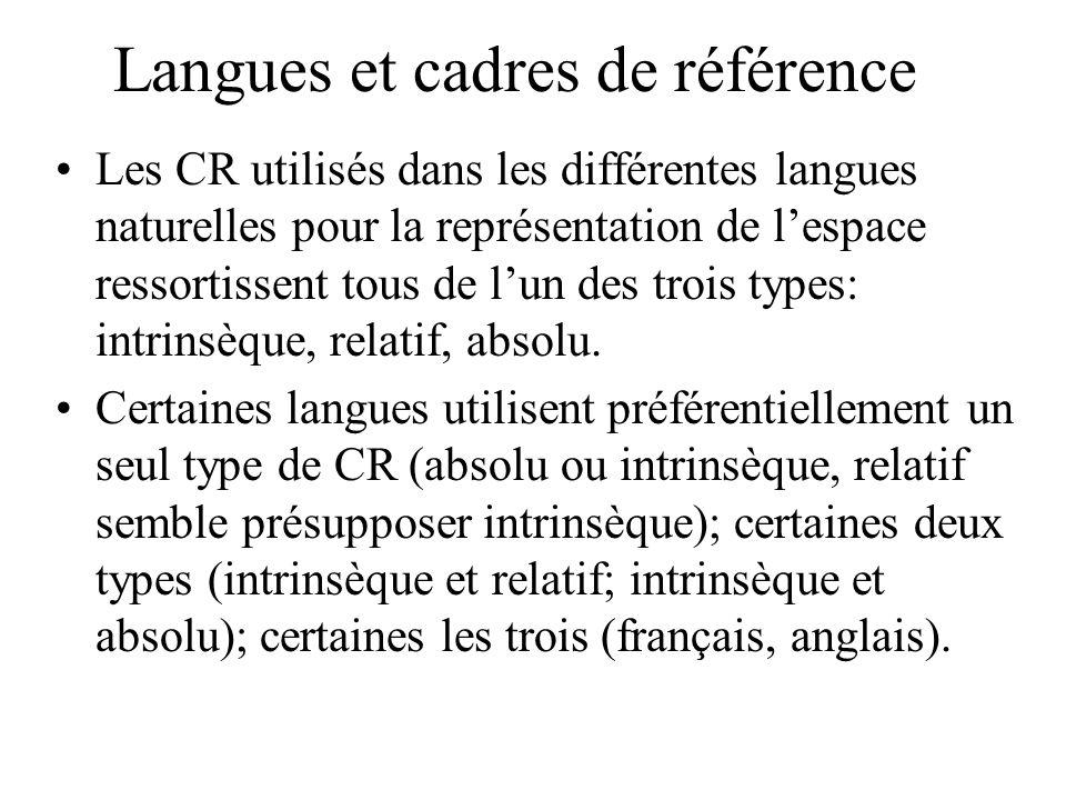 Langues et cadres de référence
