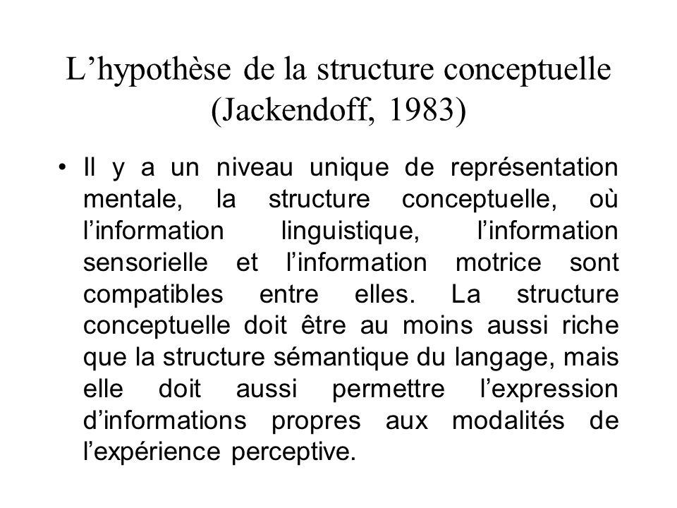 L'hypothèse de la structure conceptuelle (Jackendoff, 1983)