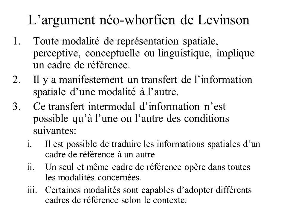 L'argument néo-whorfien de Levinson