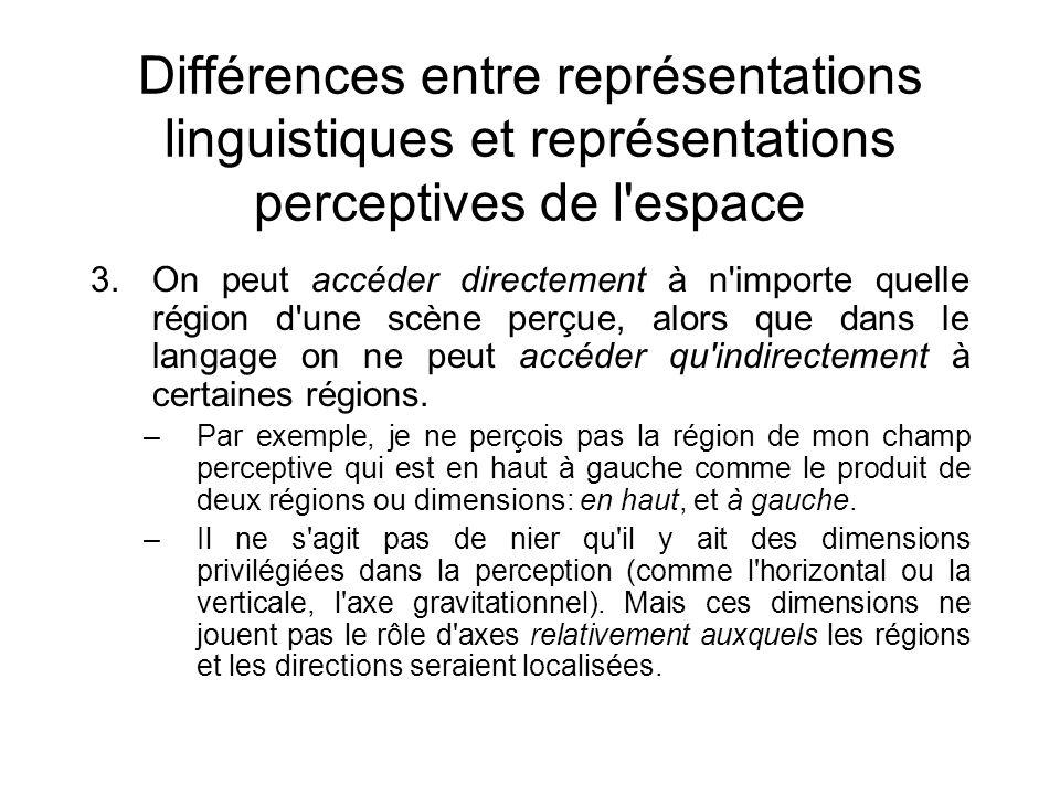 Différences entre représentations linguistiques et représentations perceptives de l espace
