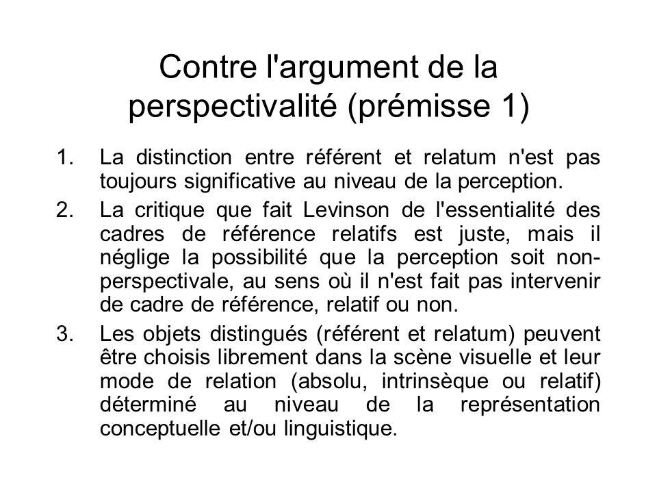 Contre l argument de la perspectivalité (prémisse 1)