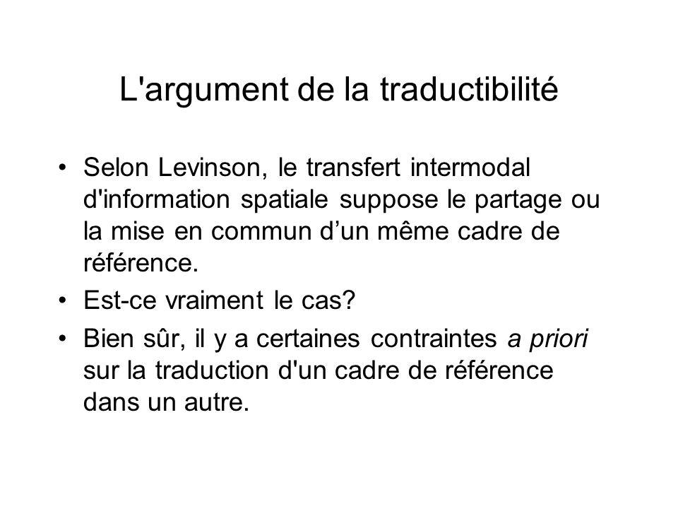 L argument de la traductibilité