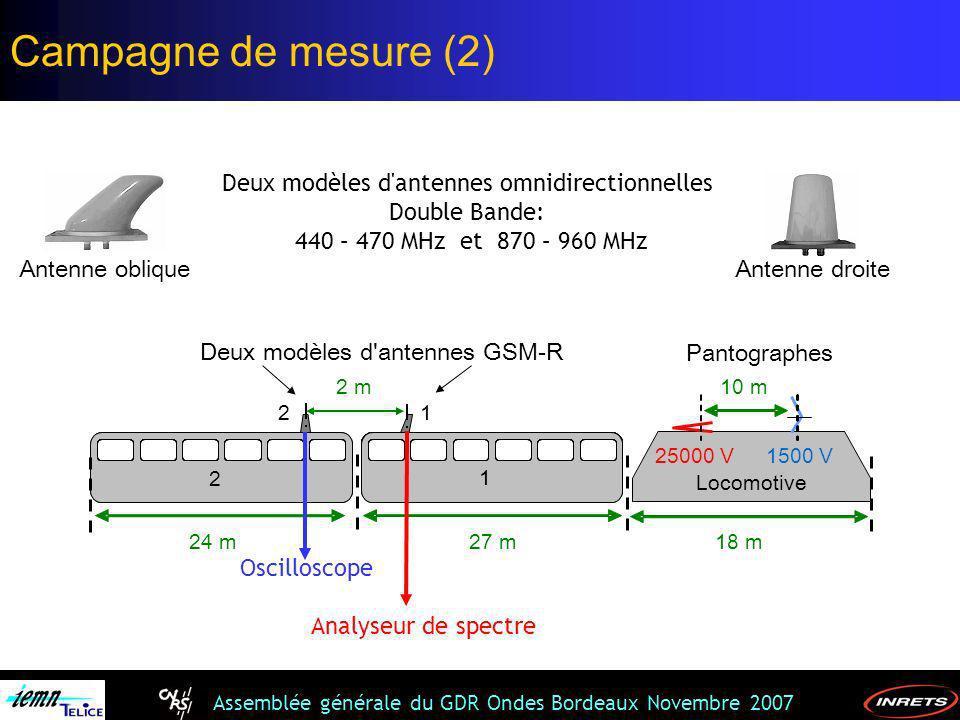 Deux modèles d antennes omnidirectionnelles