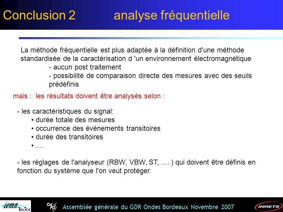 Conclusion 2 analyse fréquentielle