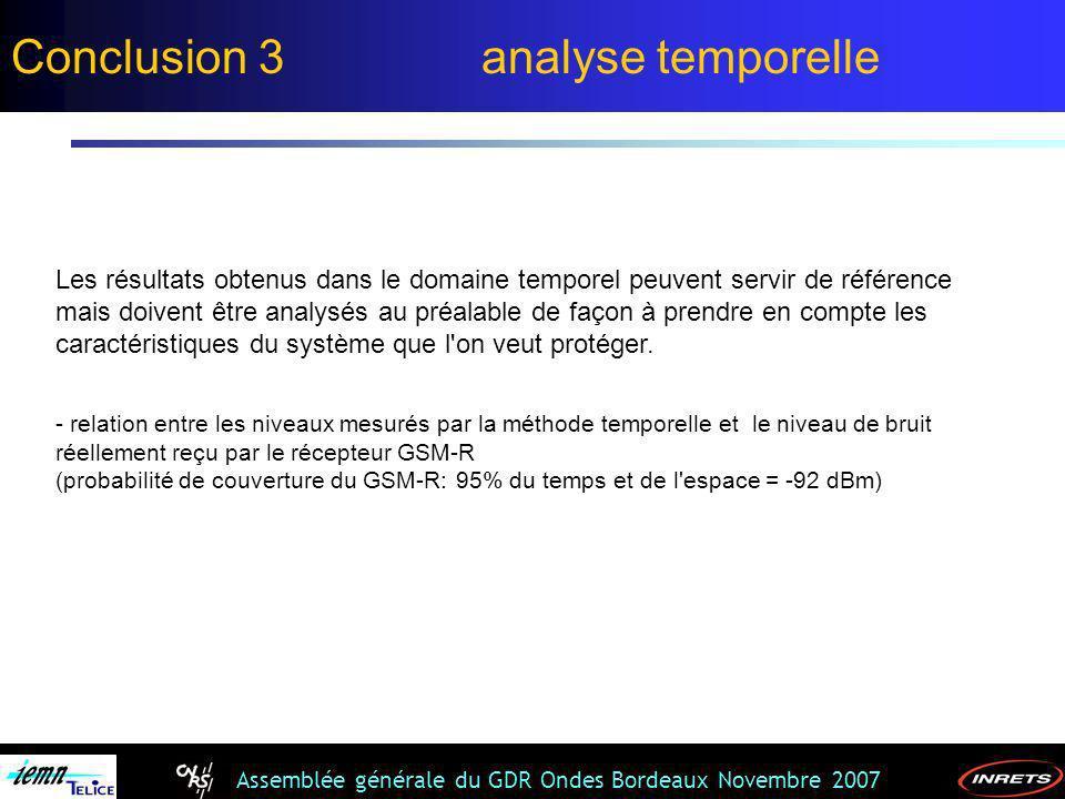 Conclusion 3 analyse temporelle