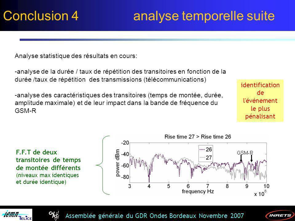 Conclusion 4 analyse temporelle suite