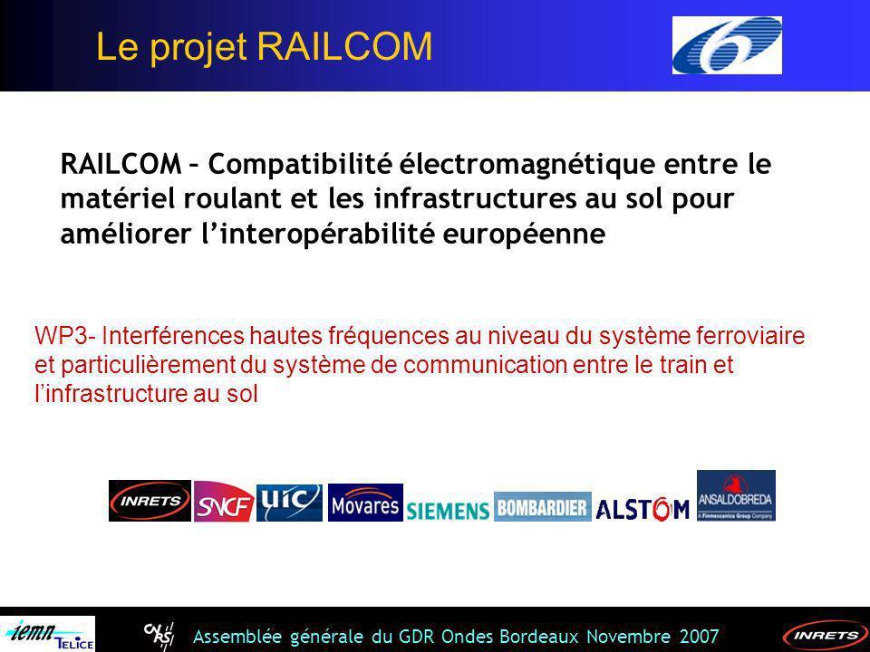 Le projet RAILCOM RAILCOM – Compatibilité électromagnétique entre le