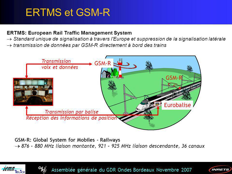 ERTMS et GSM-R GSM-R Eurobalise