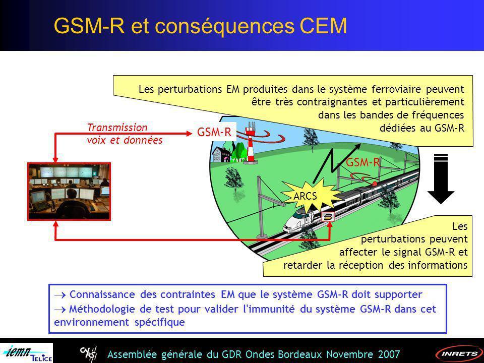 GSM-R et conséquences CEM
