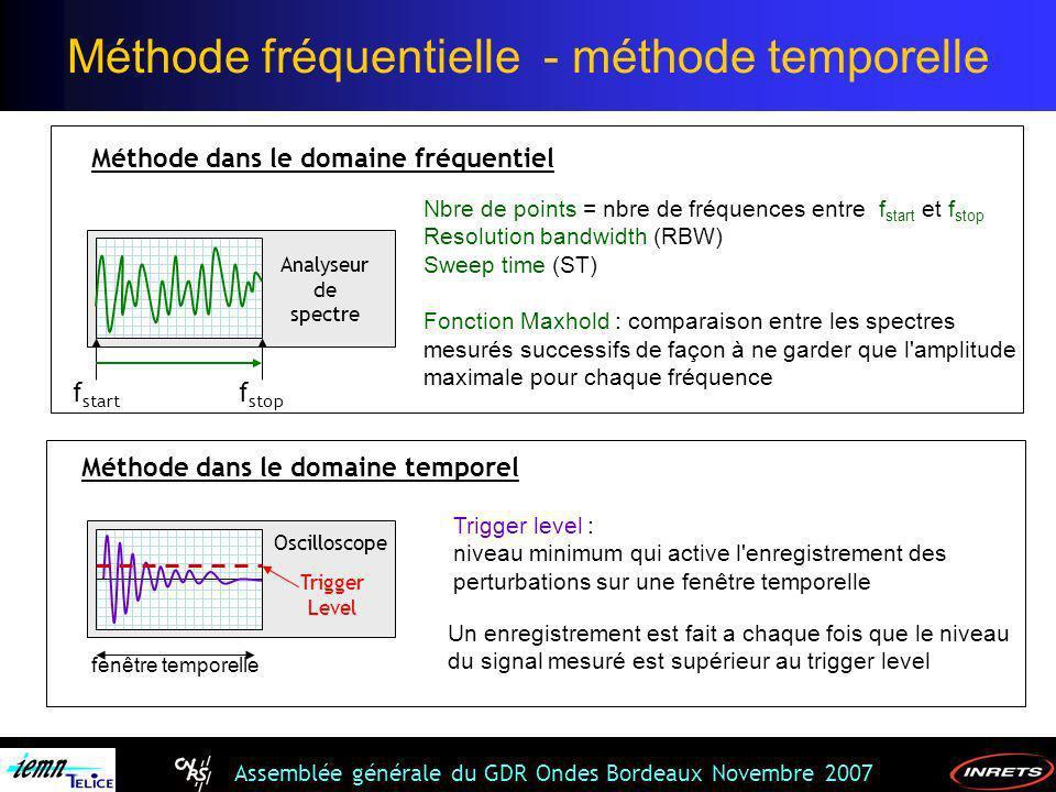Méthode fréquentielle - méthode temporelle
