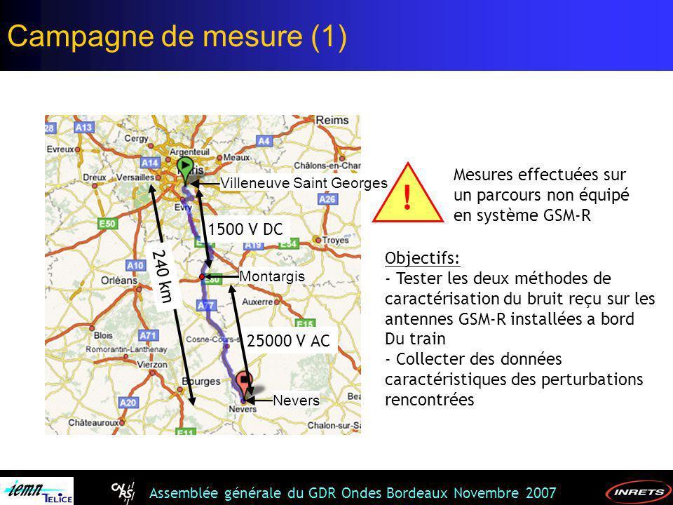 ! Campagne de mesure (1) Mesures effectuées sur un parcours non équipé