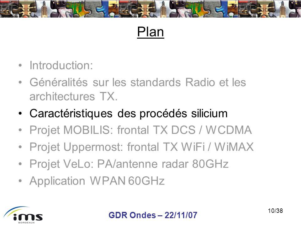 Plan Introduction: Généralités sur les standards Radio et les architectures TX. Caractéristiques des procédés silicium.