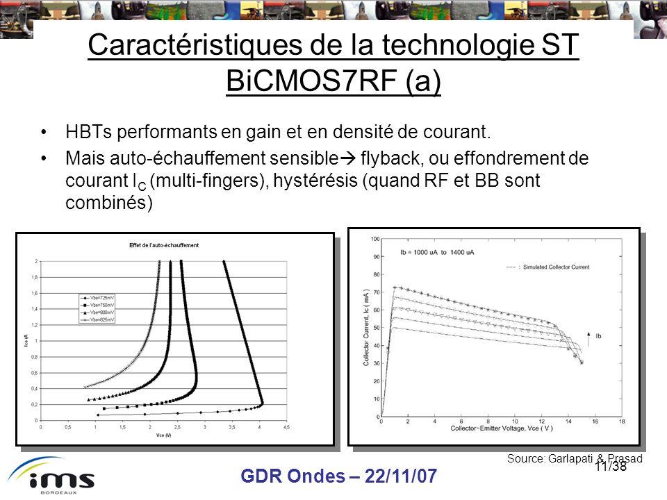 Caractéristiques de la technologie ST BiCMOS7RF (a)