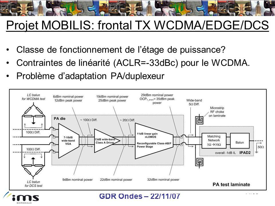 Projet MOBILIS: frontal TX WCDMA/EDGE/DCS