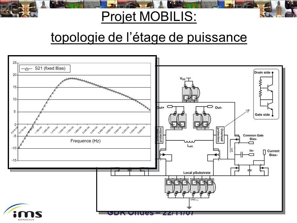 Projet MOBILIS: topologie de l'étage de puissance