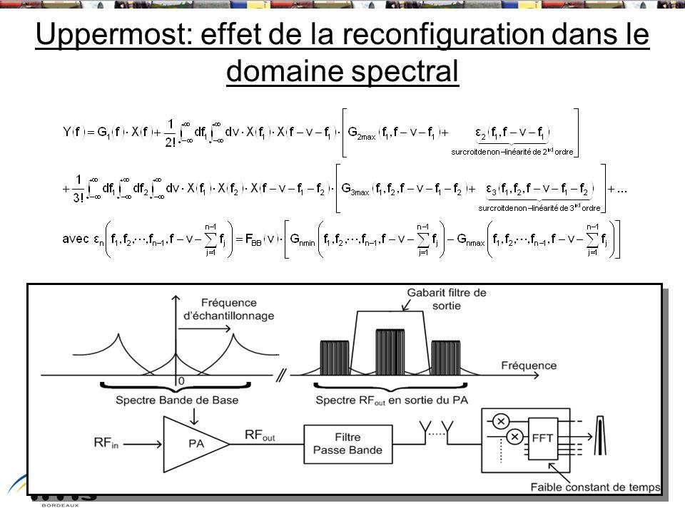 Uppermost: effet de la reconfiguration dans le domaine spectral