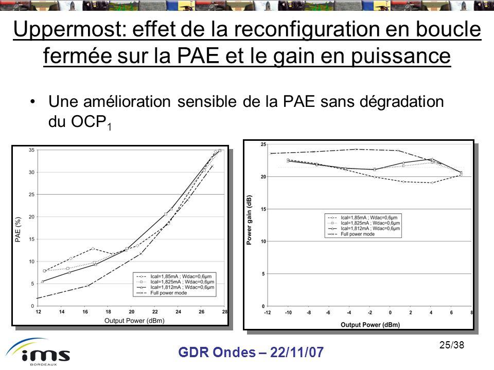 Uppermost: effet de la reconfiguration en boucle fermée sur la PAE et le gain en puissance