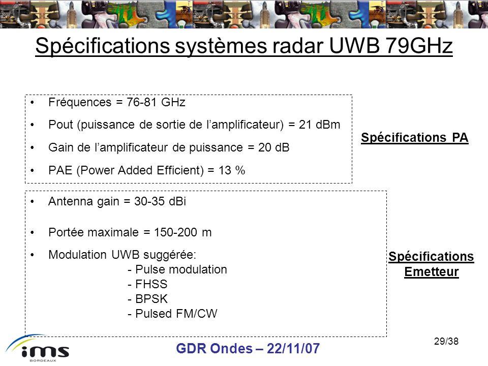 Spécifications systèmes radar UWB 79GHz
